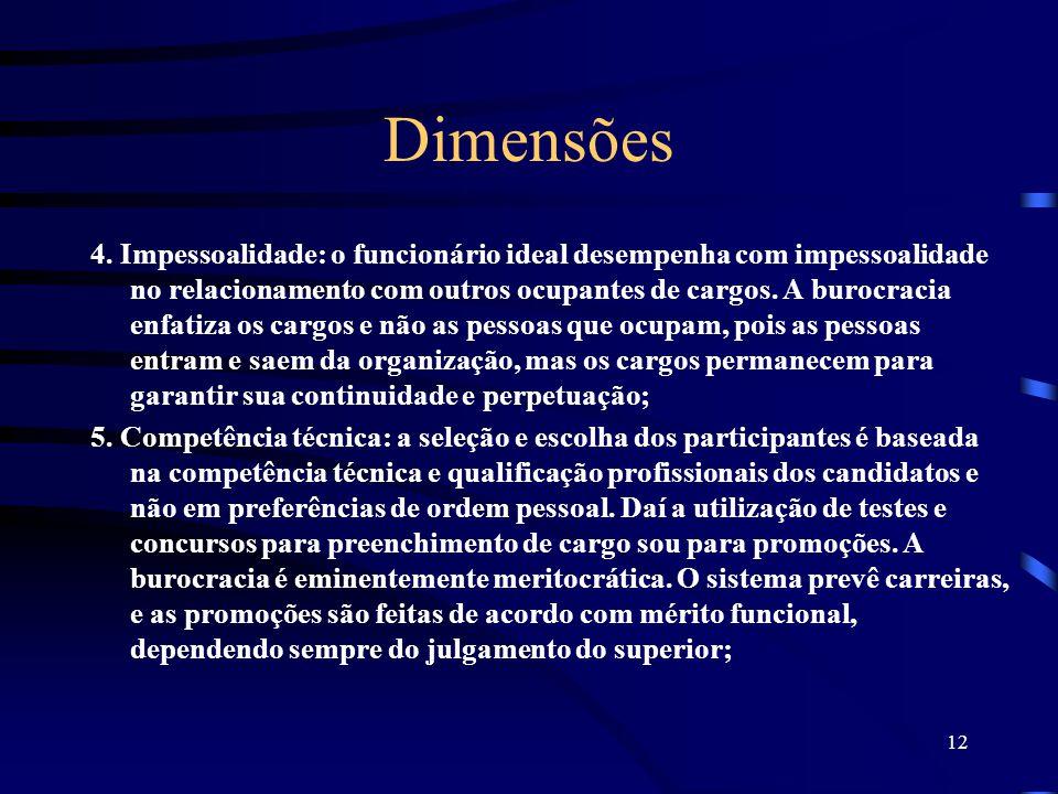 12 Dimensões 4.