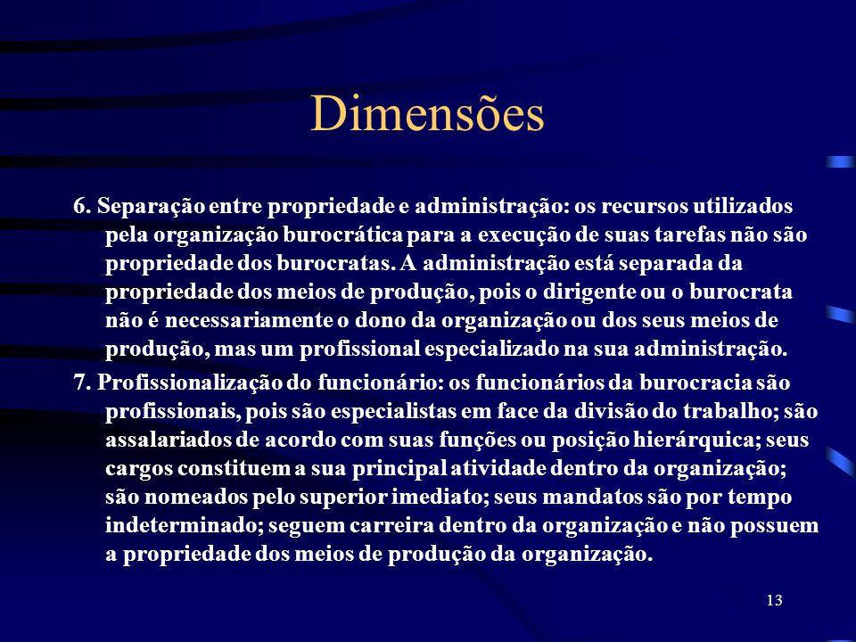 13 Dimensões 6.