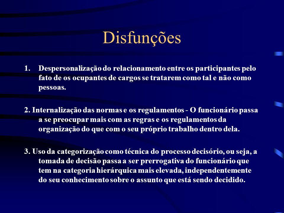 Disfunções 1.Despersonalização do relacionamento entre os participantes pelo fato de os ocupantes de cargos se tratarem como tal e não como pessoas.