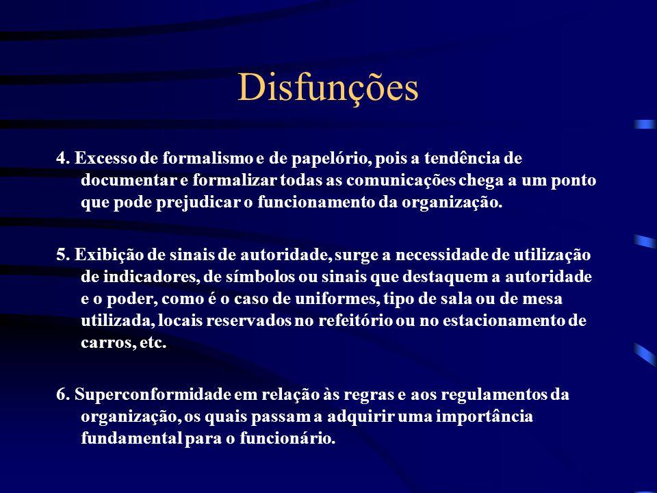 Disfunções 4.