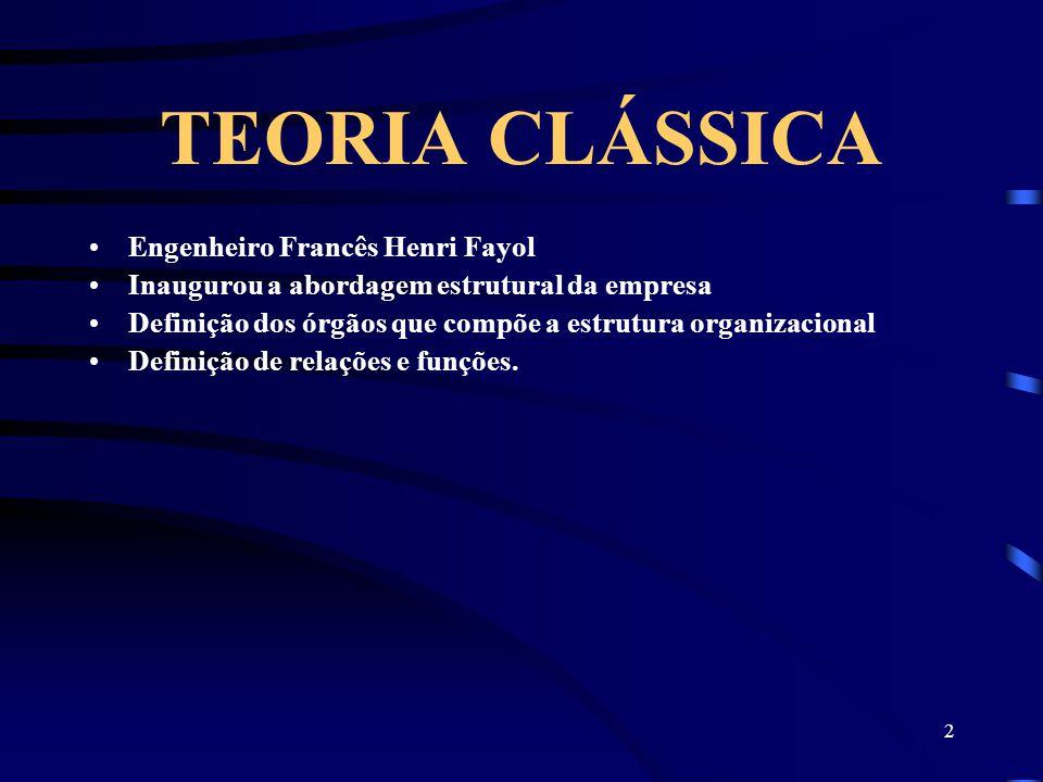 2 TEORIA CLÁSSICA Engenheiro Francês Henri Fayol Inaugurou a abordagem estrutural da empresa Definição dos órgãos que compõe a estrutura organizacional Definição de relações e funções.