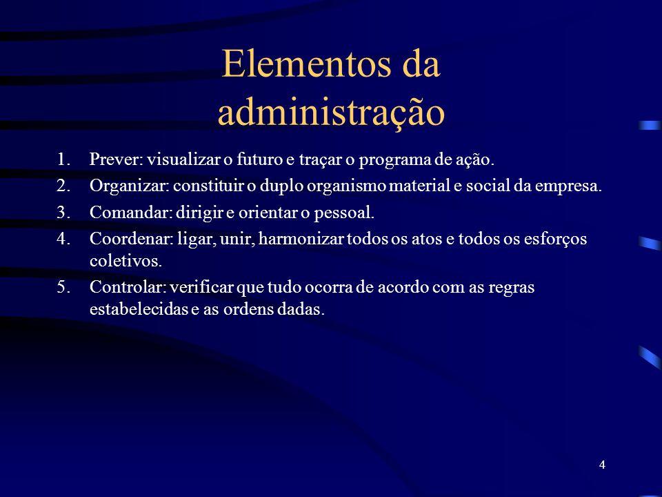 4 Elementos da administração 1.Prever: visualizar o futuro e traçar o programa de ação.