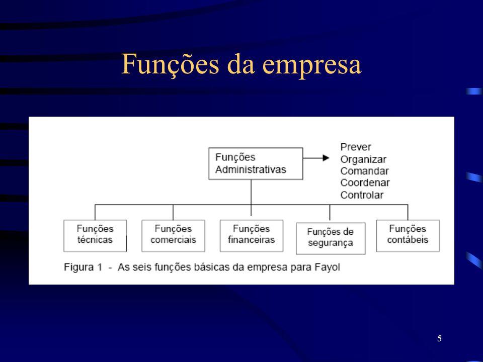 5 Funções da empresa
