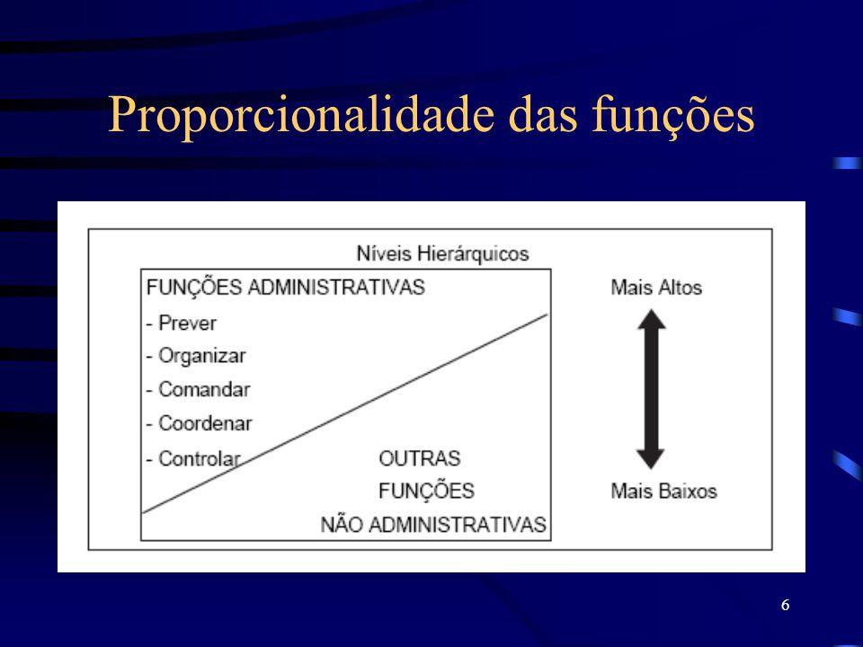 6 Proporcionalidade das funções