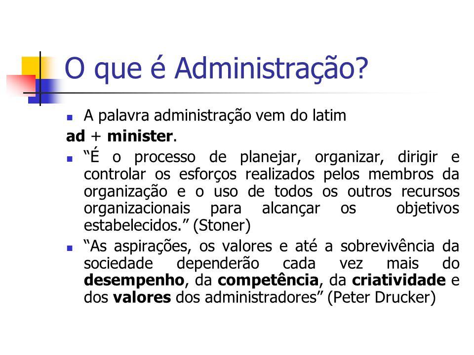 O que é Administração? A palavra administração vem do latim ad + minister. É o processo de planejar, organizar, dirigir e controlar os esforços realiz