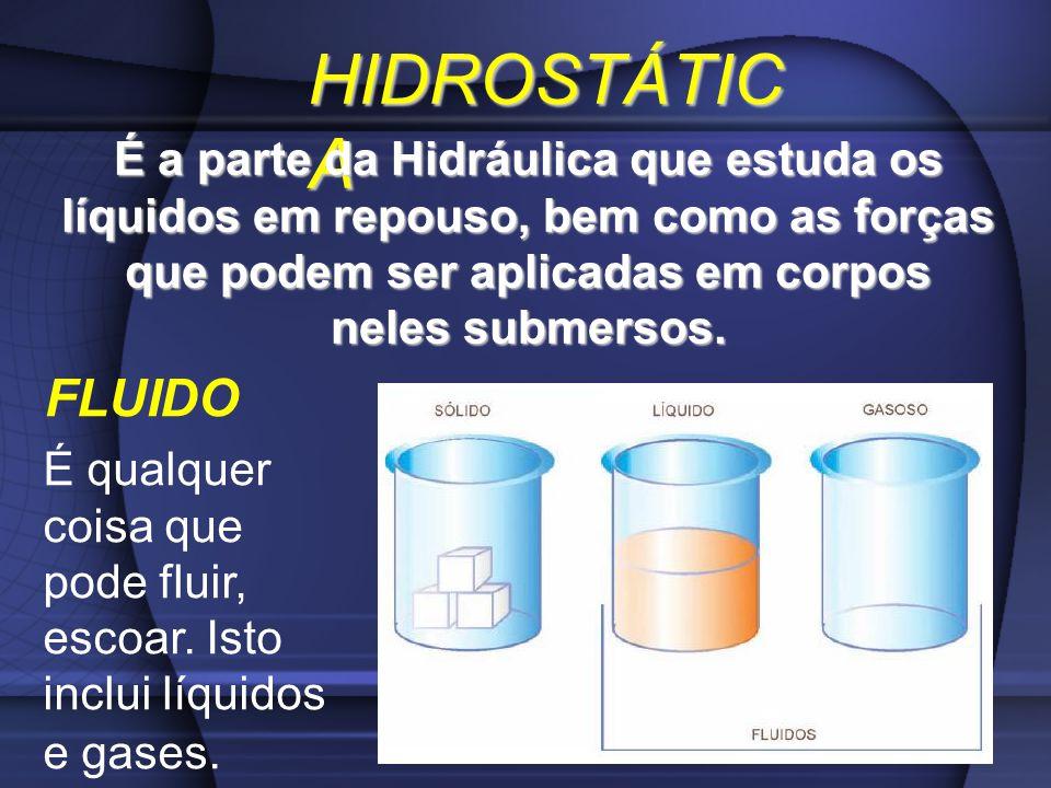 PRESSÃO TOTAL OU ABSOLUTA A pressão no interior de um líquido em equilíbrio é a soma da pressão atmosférica e da pressão da coluna de líquido.