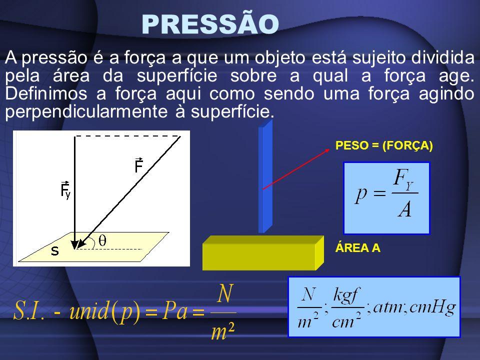 Teorema de Pascal A pressão aplicada a um fluido dentro de um recipiente fechado é transmitida, sem variação, a todas as partes do fluido, bem como às paredes do recipiente.