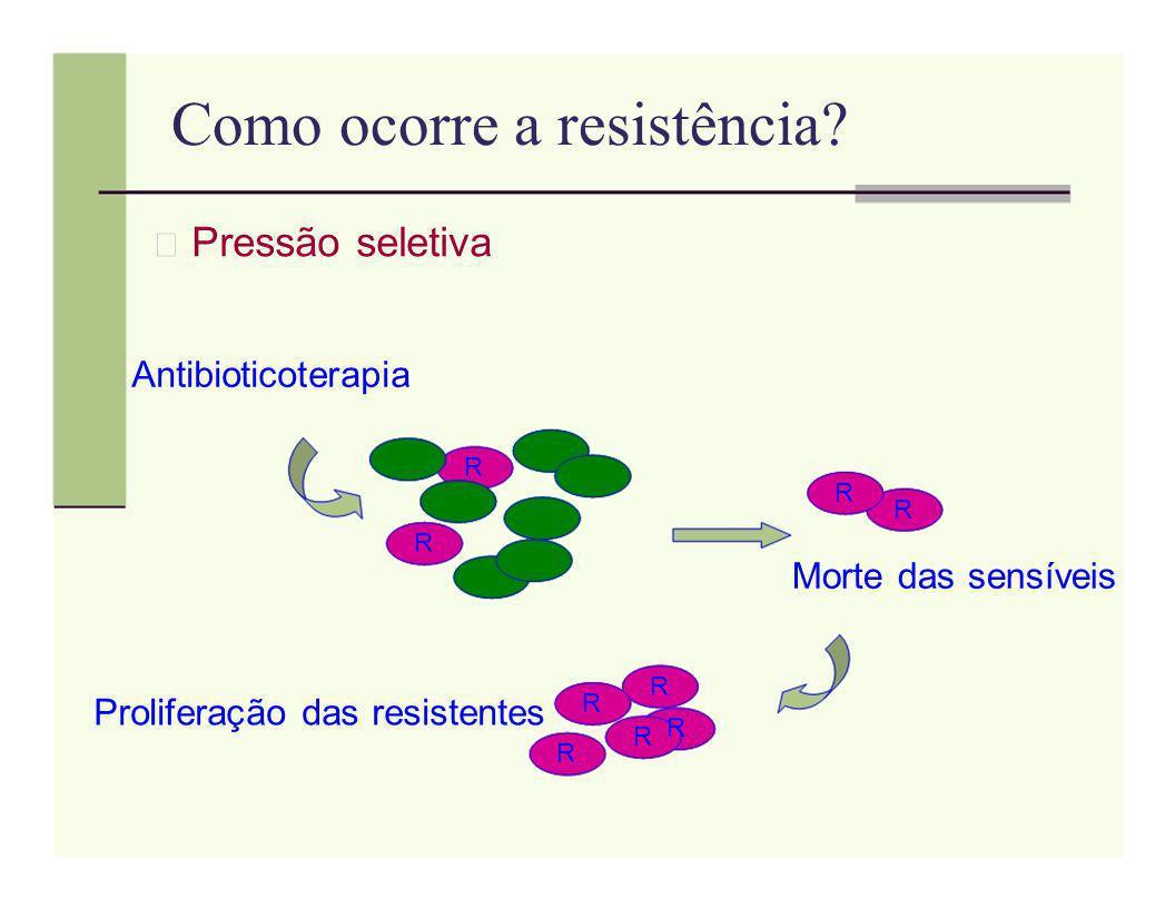 Como ocorre a resistência? Pressão seletiva Antibioticoterapia R R R R Morte das sensíveis R R Proliferação das resistentes R R R