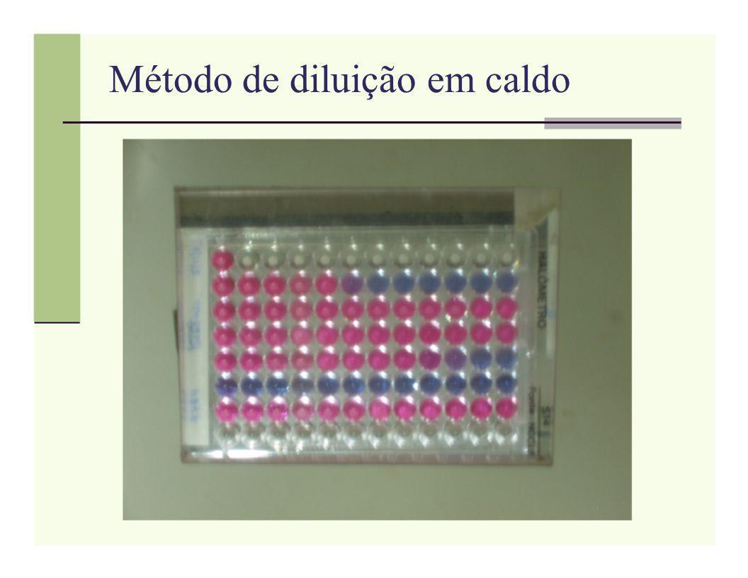Método de diluição em caldo