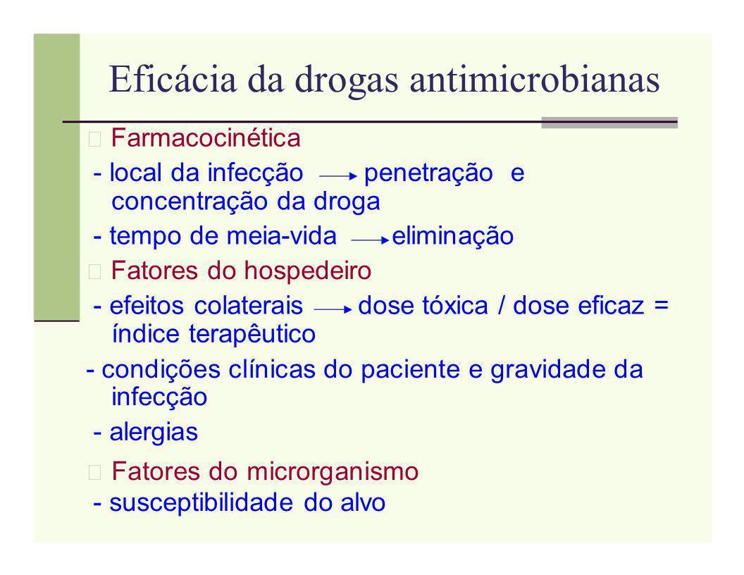 Eficácia da drogas antimicrobianas Farmacocinética - local da infecçãopenetração e concentração da droga - tempo de meia-vidaeliminação Fatores do hos