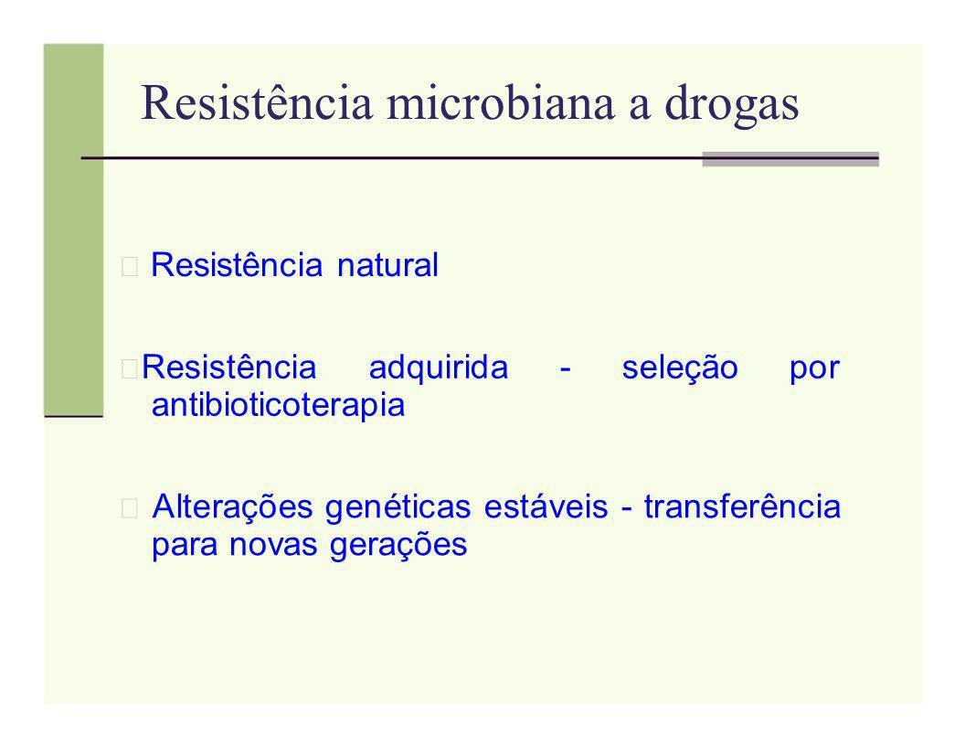 Resistência microbiana a drogas Resistência natural Resistência adquirida - seleção por antibioticoterapia Alterações genéticas estáveis - transferênc