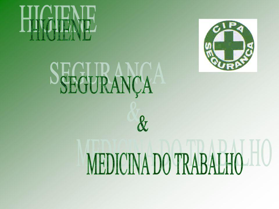 Plano de Higiene do trabalho 1- Plano organizado Plantão de médicos, enfermeiros e auxiliares.