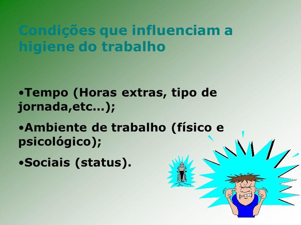 Condições que influenciam a higiene do trabalho Tempo (Horas extras, tipo de jornada,etc...); Ambiente de trabalho (físico e psicológico); Sociais (status).