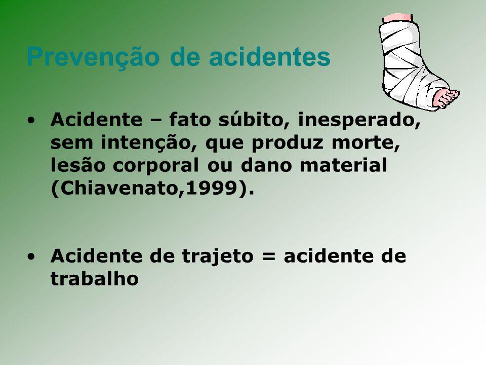 Prevenção de acidentes Acidente – fato súbito, inesperado, sem intenção, que produz morte, lesão corporal ou dano material (Chiavenato,1999).