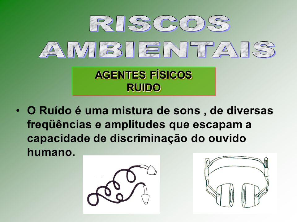 AGENTES FÍSICOS RUIDO RUIDO O Ruído é uma mistura de sons, de diversas freqüências e amplitudes que escapam a capacidade de discriminação do ouvido humano.