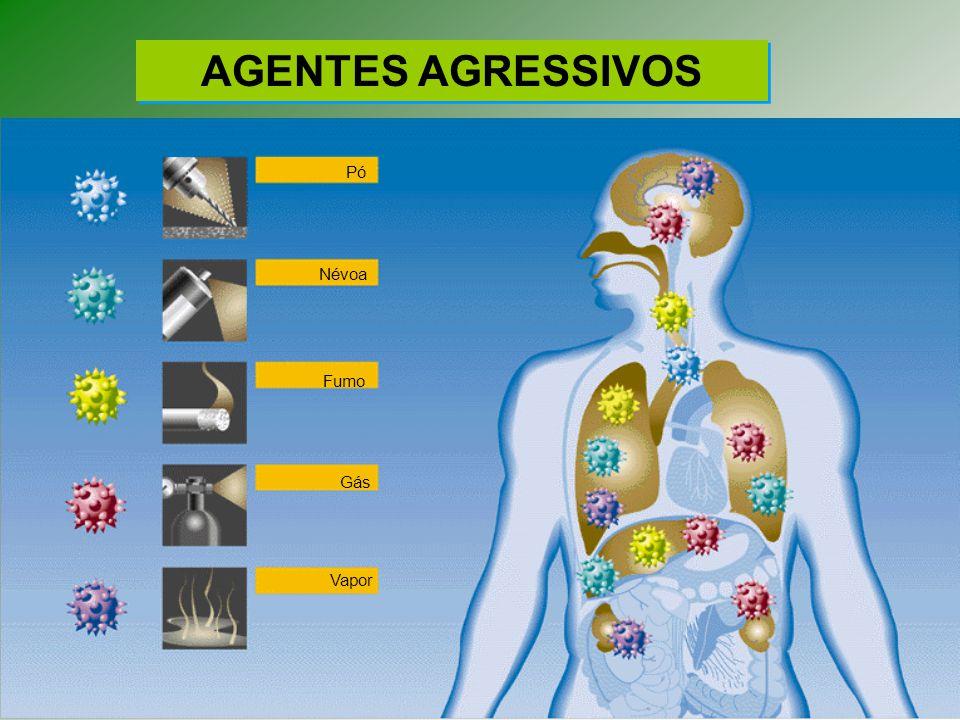 Pó Névoa Fumo Gás Vapor AGENTES AGRESSIVOS