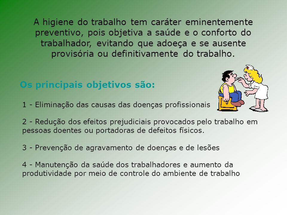 A higiene do trabalho tem caráter eminentemente preventivo, pois objetiva a saúde e o conforto do trabalhador, evitando que adoeça e se ausente provisória ou definitivamente do trabalho.
