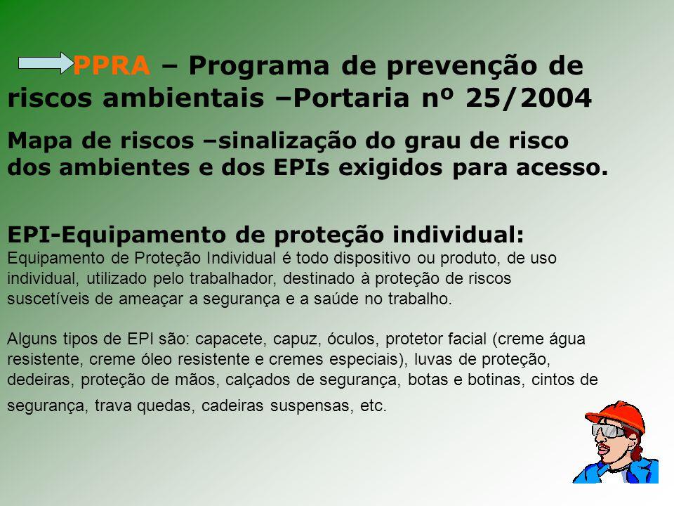 PPRA – Programa de prevenção de riscos ambientais –Portaria nº 25/2004 Mapa de riscos –sinalização do grau de risco dos ambientes e dos EPIs exigidos para acesso.