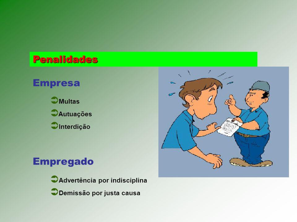 Penalidades Empresa Empregado Multas Autuações Interdição Advertência por indisciplina Demissão por justa causa