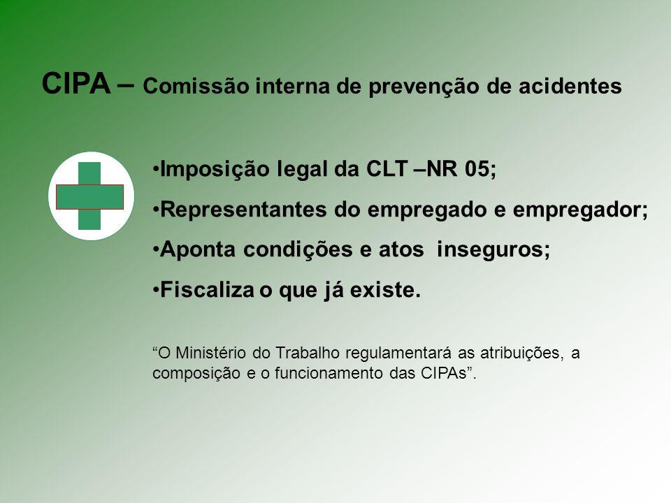 CIPA – Comissão interna de prevenção de acidentes Imposição legal da CLT –NR 05; Representantes do empregado e empregador; Aponta condições e atos inseguros; Fiscaliza o que já existe.