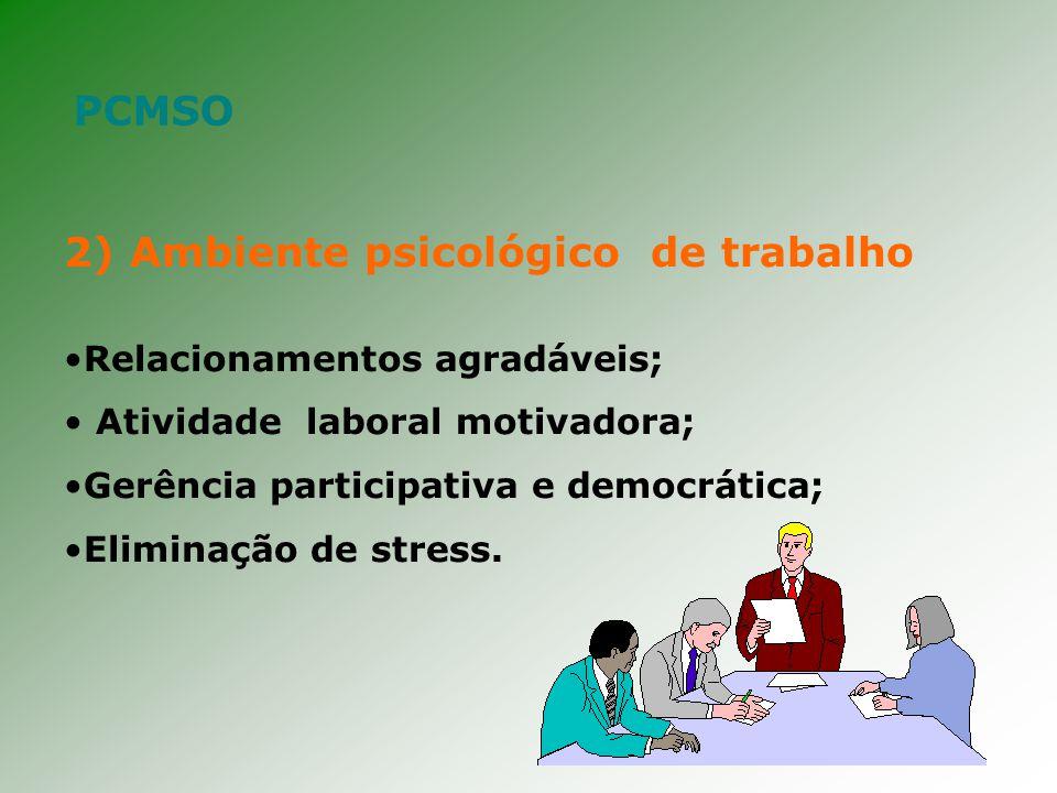 2) Ambiente psicológico de trabalho Relacionamentos agradáveis; Atividade laboral motivadora; Gerência participativa e democrática; Eliminação de stress.