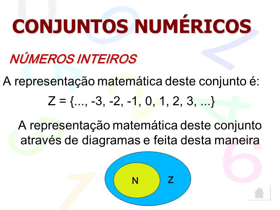 CONJUNTOS NUMÉRICOS NÚMEROS INTEIROS A representação matemática deste conjunto é: Z = {..., -3, -2, -1, 0, 1, 2, 3,...} A representação matemática deste conjunto através de diagramas e feita desta maneira N Z
