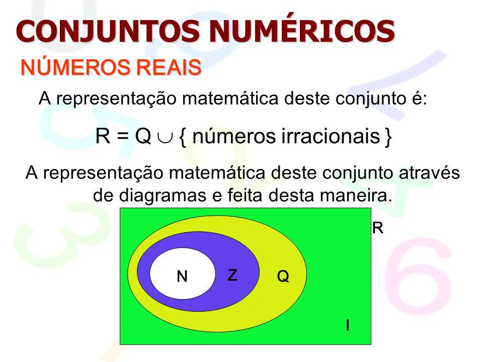 CONJUNTOS NUMÉRICOS A representação matemática deste conjunto é: R = Q { números irracionais } NÚMEROS REAIS A representação matemática deste conjunto