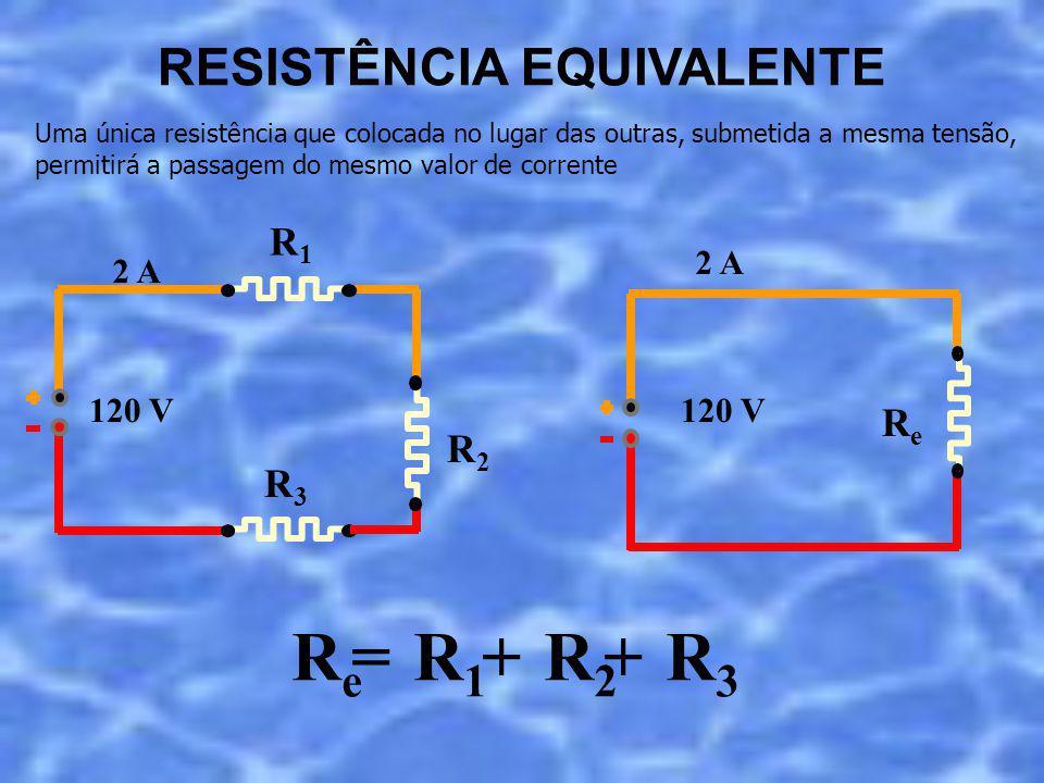 120 V 2 A 120 V 2 A RESISTÊNCIA EQUIVALENTE R1R1 R2R2 R3R3 ReRe =R1R1 +R2R2 +R3R3 ReRe Uma única resistência que colocada no lugar das outras, submeti