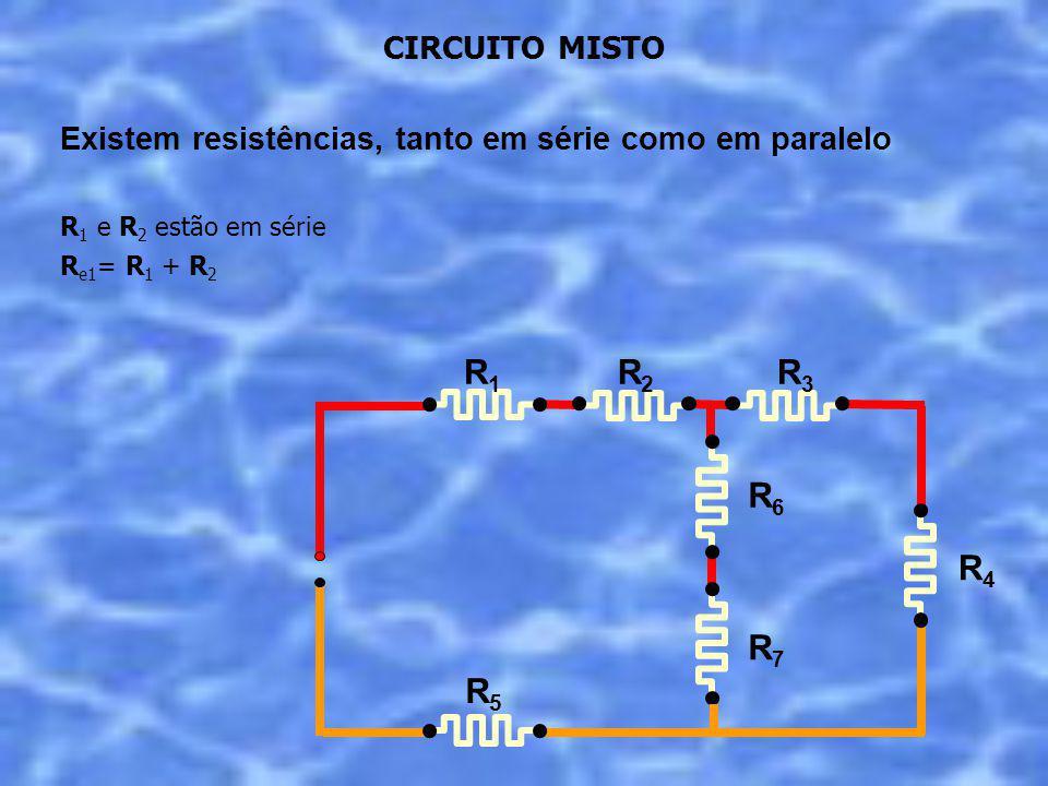 R1R1 R2R2 R3R3 R4R4 R5R5 R6R6 R7R7 CIRCUITO MISTO Existem resistências, tanto em série como em paralelo R 1 e R 2 estão em série R e1 = R 1 + R 2