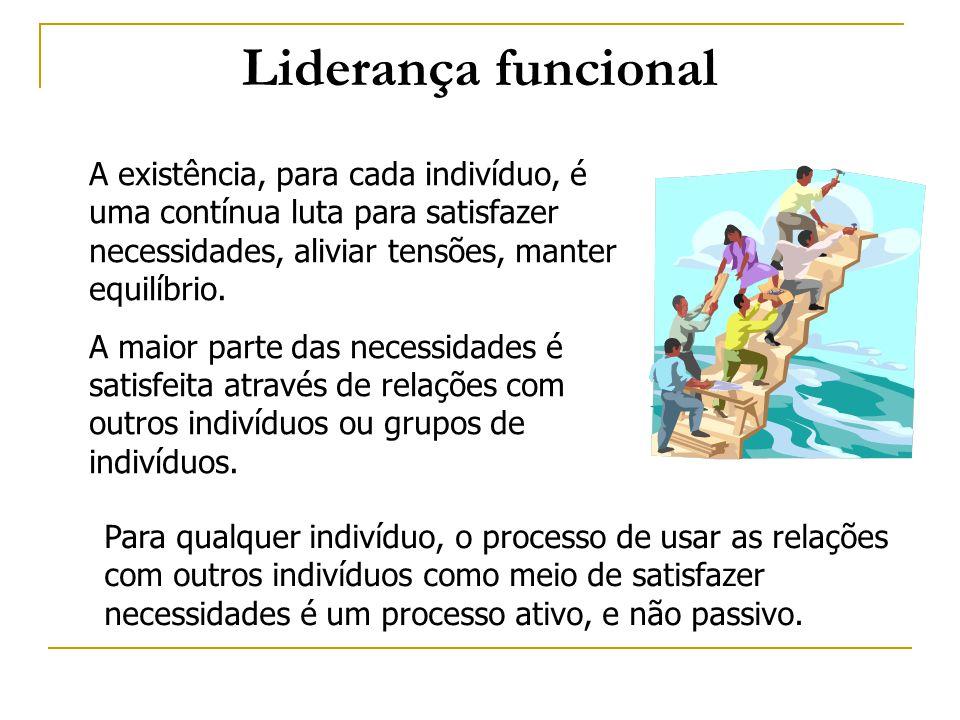 Liderança funcional A existência, para cada indivíduo, é uma contínua luta para satisfazer necessidades, aliviar tensões, manter equilíbrio. A maior p