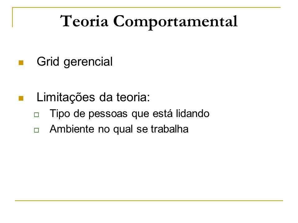 Teoria Comportamental Grid gerencial Limitações da teoria: Tipo de pessoas que está lidando Ambiente no qual se trabalha