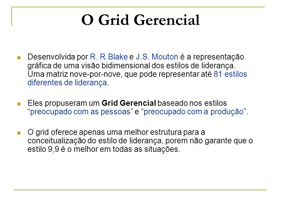 O Grid Gerencial Desenvolvida por R. R.Blake e J.S. Mouton é a representação gráfica de uma visão bidimensional dos estilos de liderança. Uma matriz n
