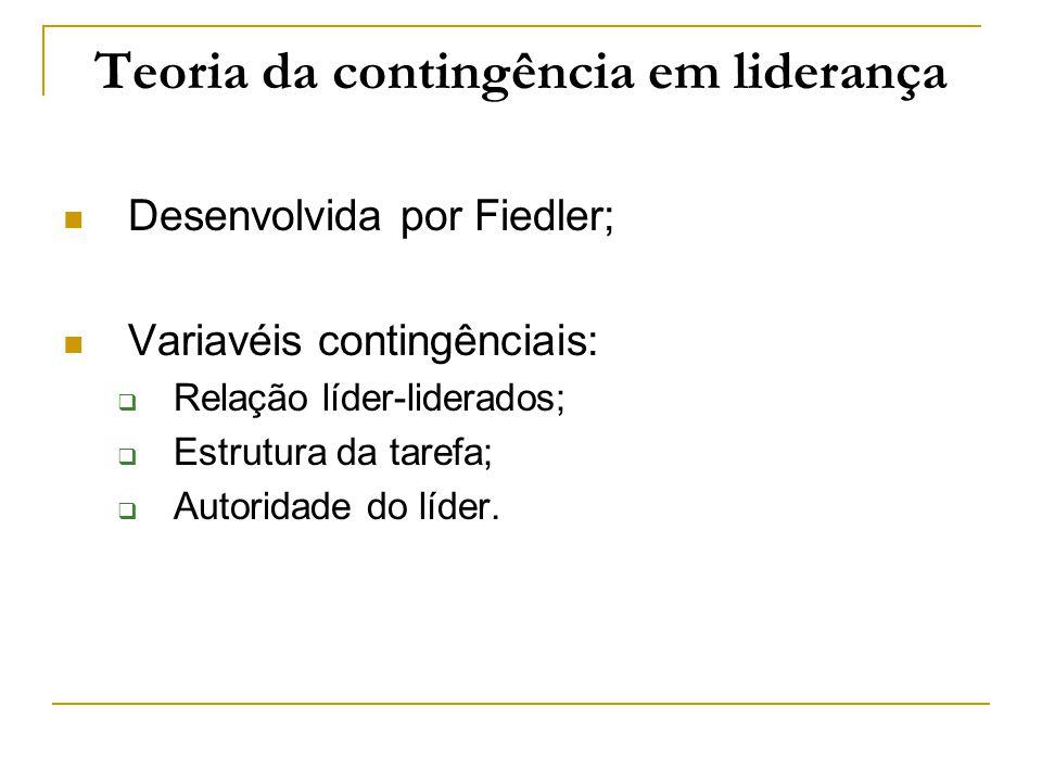 Teoria da contingência em liderança Desenvolvida por Fiedler; Variavéis contingênciais: Relação líder-liderados; Estrutura da tarefa; Autoridade do lí