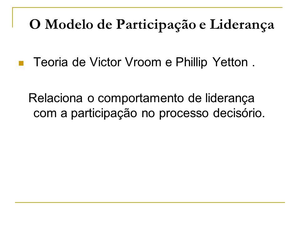 O Modelo de Participação e Liderança Teoria de Victor Vroom e Phillip Yetton. Relaciona o comportamento de liderança com a participação no processo de