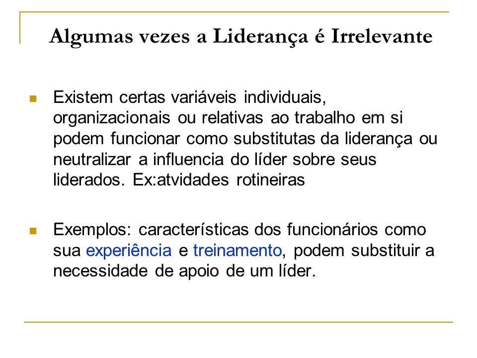 Algumas vezes a Liderança é Irrelevante Existem certas variáveis individuais, organizacionais ou relativas ao trabalho em si podem funcionar como subs