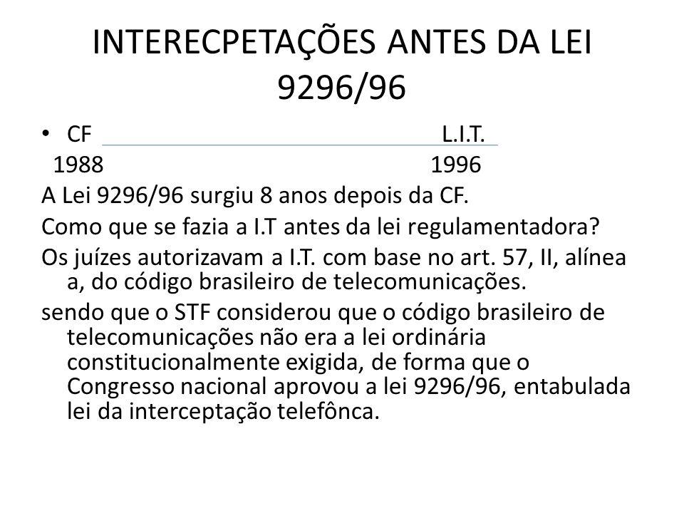 LEGITIMADOS PARA PEDIR A INTERCEPTAÇÃO TELEFÔNICA Art.