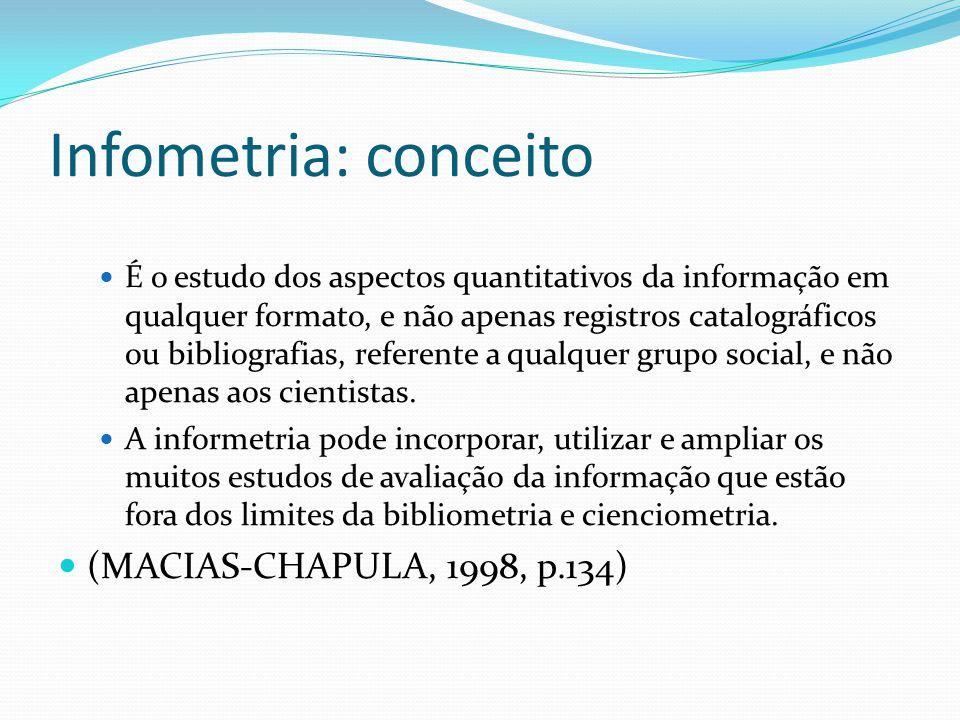 Infometria: conceito É o estudo dos aspectos quantitativos da informação em qualquer formato, e não apenas registros catalográficos ou bibliografias,