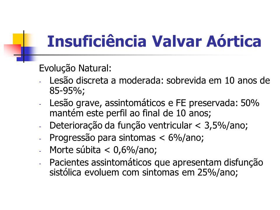 Insuficiência Valvar Aórtica Evolução Natural: - Lesão discreta a moderada: sobrevida em 10 anos de 85-95%; - Lesão grave, assintomáticos e FE preserv