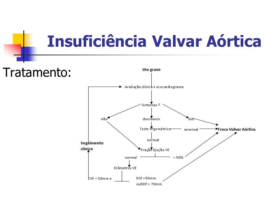Insuficiência Valvar Aórtica Tratamento: