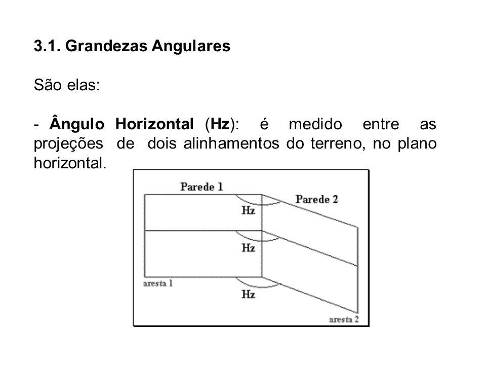 3.1. Grandezas Angulares São elas: - Ângulo Horizontal (Hz): é medido entre as projeções de dois alinhamentos do terreno, no plano horizontal.