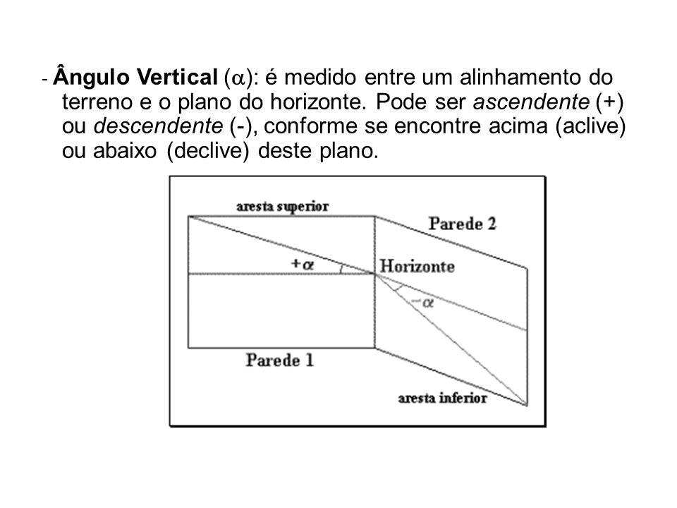 - Ângulo Vertical ( ): é medido entre um alinhamento do terreno e o plano do horizonte. Pode ser ascendente (+) ou descendente (-), conforme se encont
