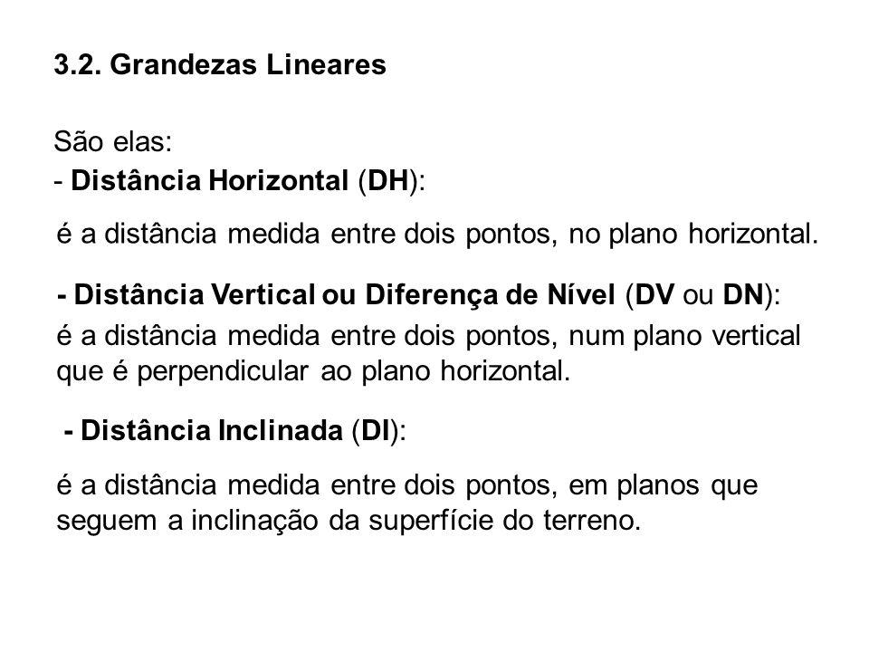 3.2. Grandezas Lineares São elas: - Distância Horizontal (DH): - Distância Inclinada (DI): é a distância medida entre dois pontos, no plano horizontal