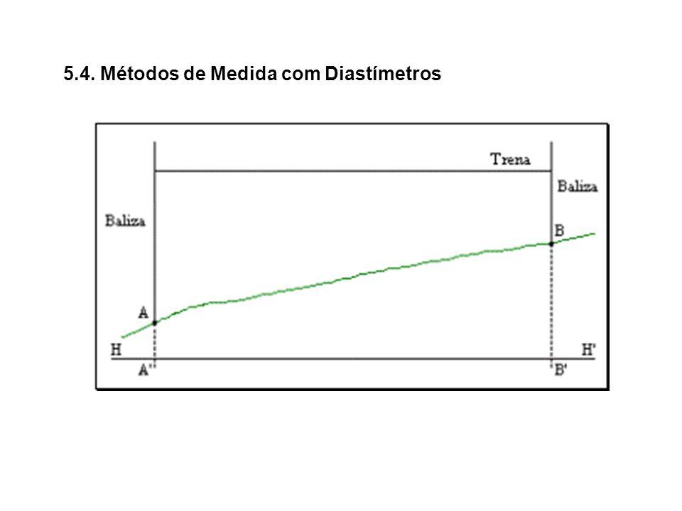 5.4. Métodos de Medida com Diastímetros
