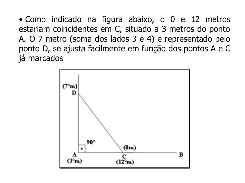 Como indicado na figura abaixo, o 0 e 12 metros estariam coincidentes em C, situado a 3 metros do ponto A. O 7 metro (soma dos lados 3 e 4) e represen