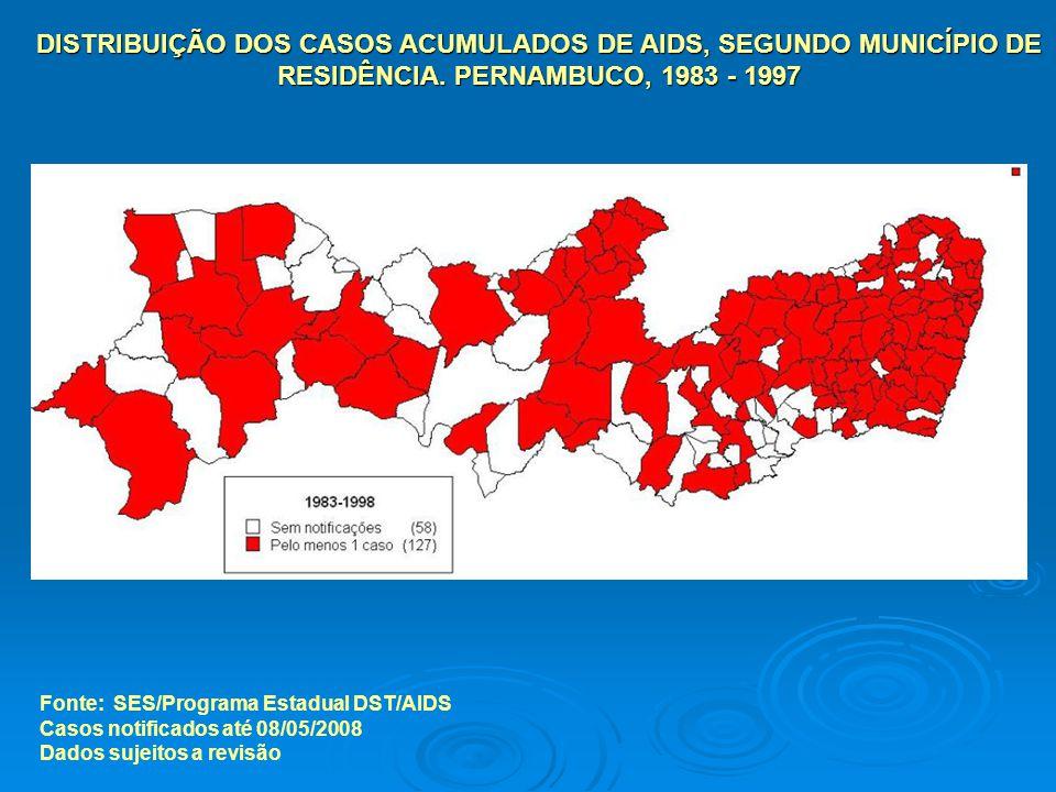 DISTRIBUIÇÃO DOS CASOS ACUMULADOS DE AIDS, SEGUNDO MUNICÍPIO DE RESIDÊNCIA. PERNAMBUCO, 1983 - 1997 Fonte: SES/Programa Estadual DST/AIDS Casos notifi