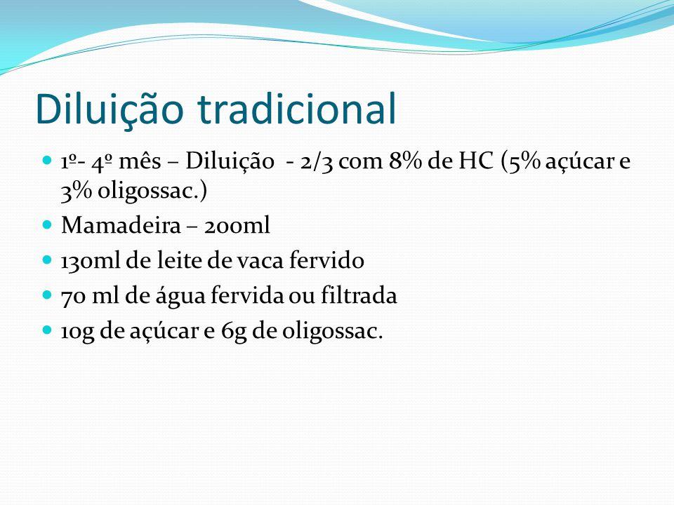 Diluição tradicional 1º- 4º mês – Diluição - 2/3 com 8% de HC (5% açúcar e 3% oligossac.) Mamadeira – 200ml 130ml de leite de vaca fervido 70 ml de água fervida ou filtrada 10g de açúcar e 6g de oligossac.