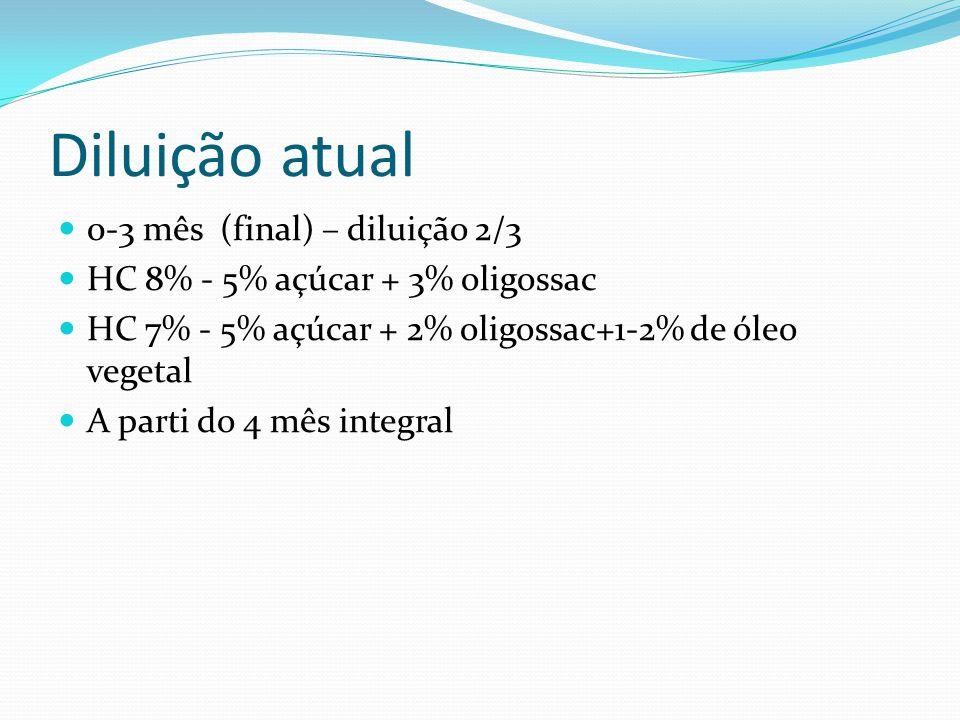 Diluição atual 0-3 mês (final) – diluição 2/3 HC 8% - 5% açúcar + 3% oligossac HC 7% - 5% açúcar + 2% oligossac+1-2% de óleo vegetal A parti do 4 mês integral