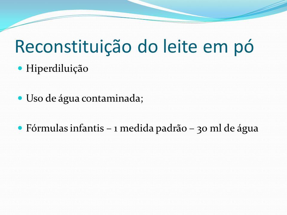 Reconstituição do leite em pó Hiperdiluição Uso de água contaminada; Fórmulas infantis – 1 medida padrão – 30 ml de água