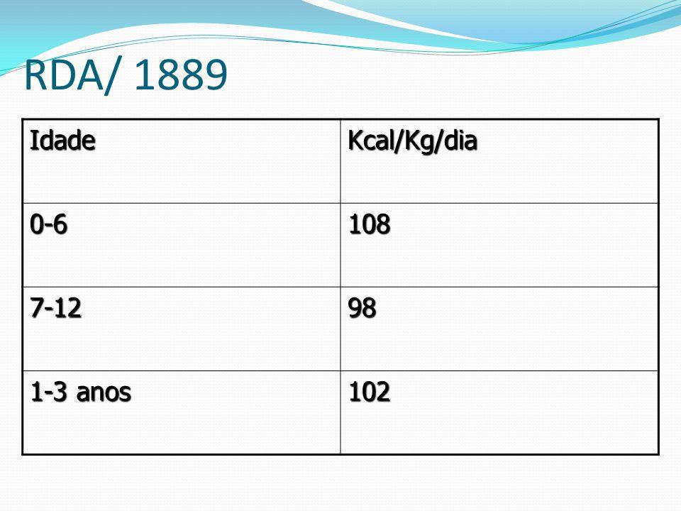 RDA/ 1889 IdadeKcal/Kg/dia 0-6108 7-1298 1-3 anos 102