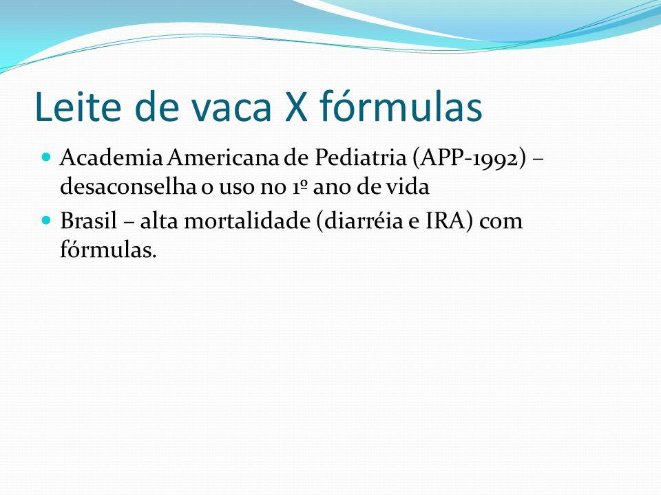 Leite de vaca X fórmulas Academia Americana de Pediatria (APP-1992) – desaconselha o uso no 1º ano de vida Brasil – alta mortalidade (diarréia e IRA) com fórmulas.